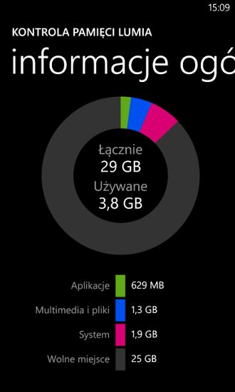 Kontrola pamięci Lumia Nokia Lumia Windows Phone 8