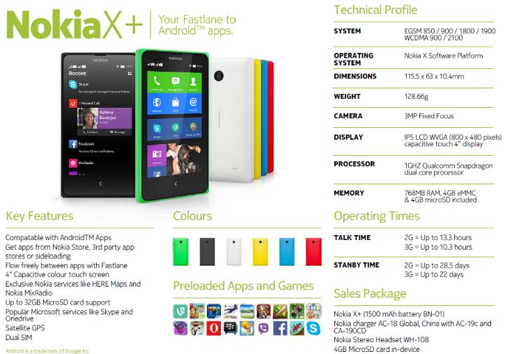 Nokia X+ - specyfikacja techniczna