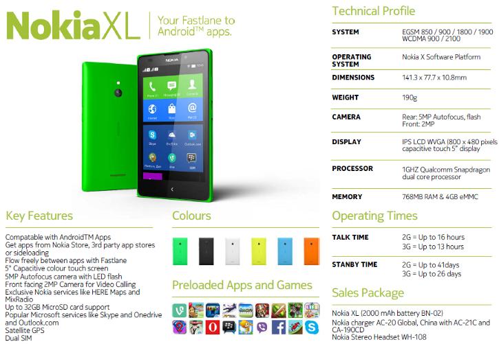 Nokia XL - specyfikacja techniczna
