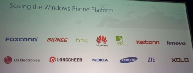 Producenci Windows Phone