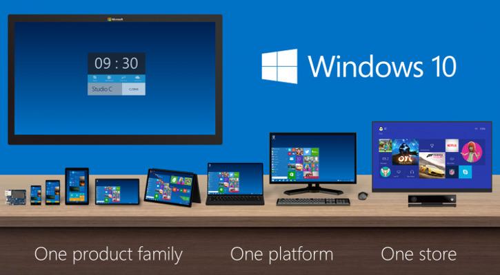 Windows 10 na wszystkich urządzeniach