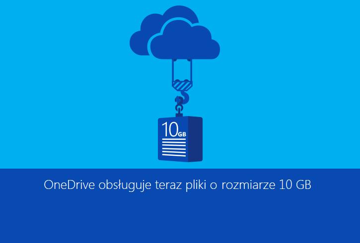 OneDrive limit 10GB