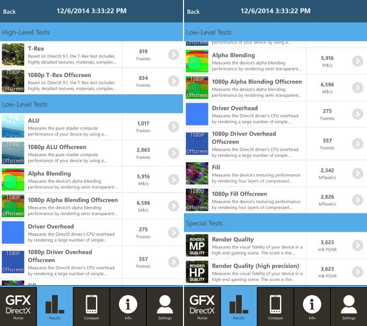GFXBench Lumia 1520