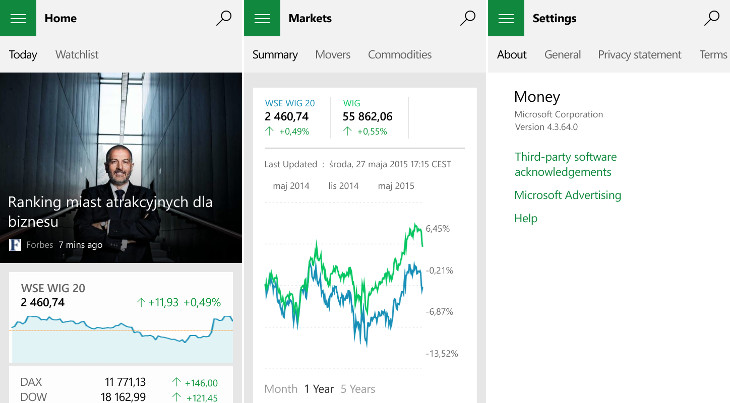 MSN Money 4.3.64.0