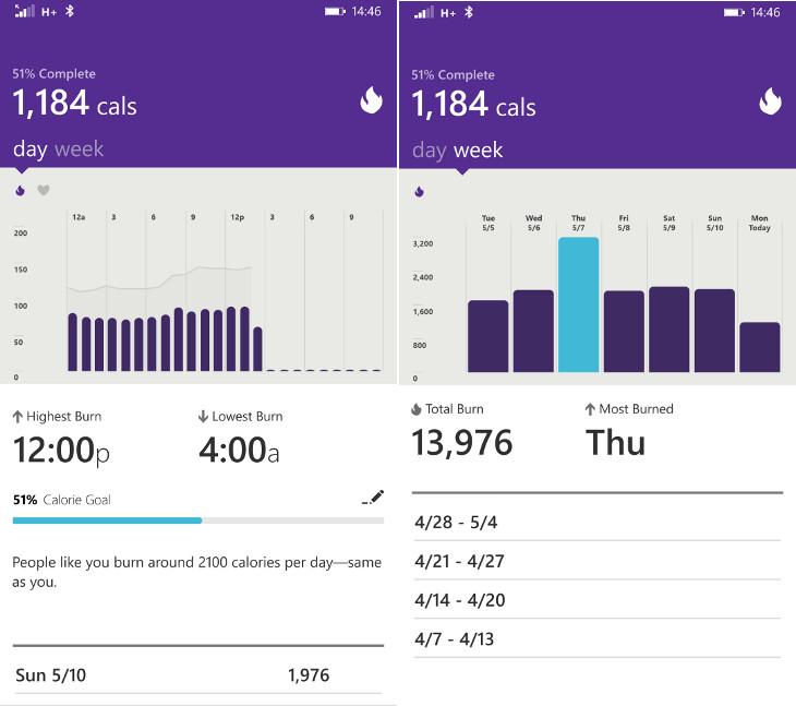 Microsoft Health - ilość spalonych kalorii
