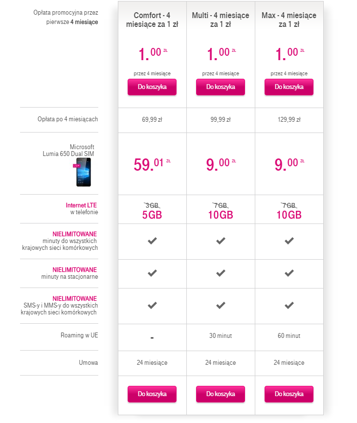 Oferta Lumia 650 Dual SIM w T-Mobile
