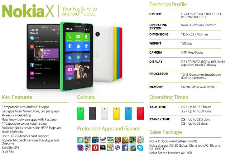 Nokia X - specyfikacja techniczna