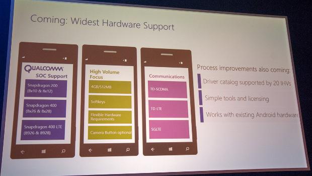 Szersze wsparcie sprzętowe Windows Phone