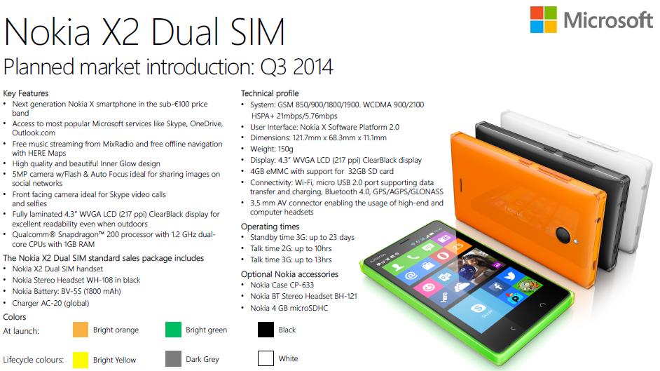 Nokia X2 specyfikacja techniczna