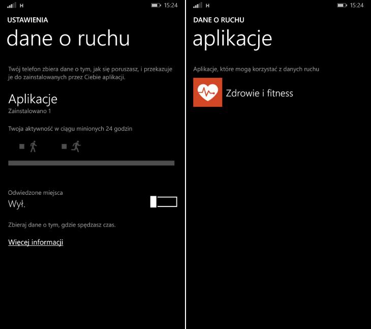 Dane o ruchu Windows Phone