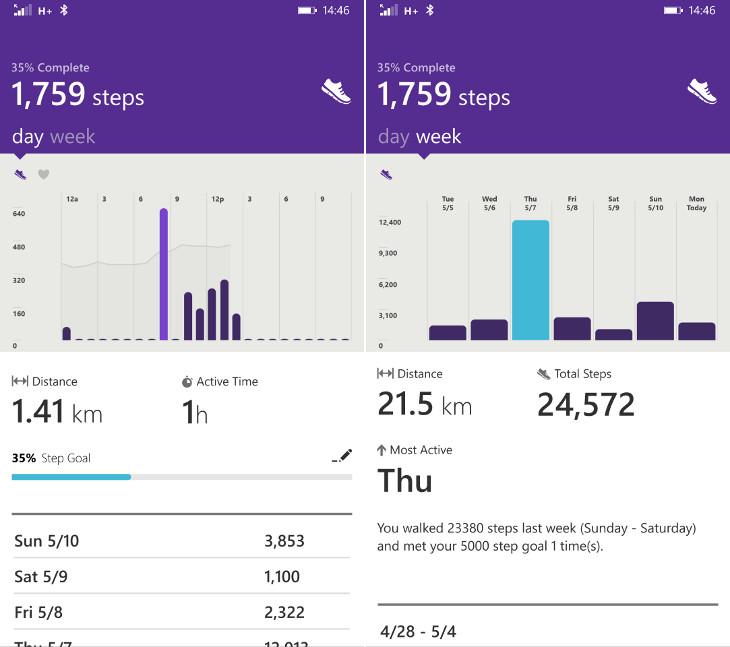 Microsoft Health - ilość wykonanych kroków