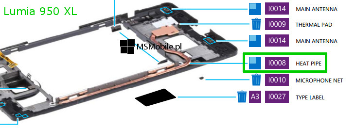 Lumia 950 XL - Liquid Cooling (heat pipe)